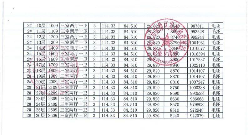 均价8600元/㎡,宿豫张家港大厦备案价出炉!(图6)